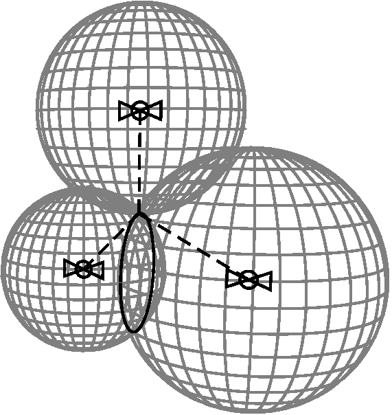 Geometry of User and Three Satellites